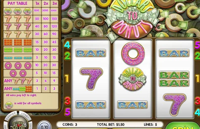 Play Dollars To Donuts Online Slot For Free